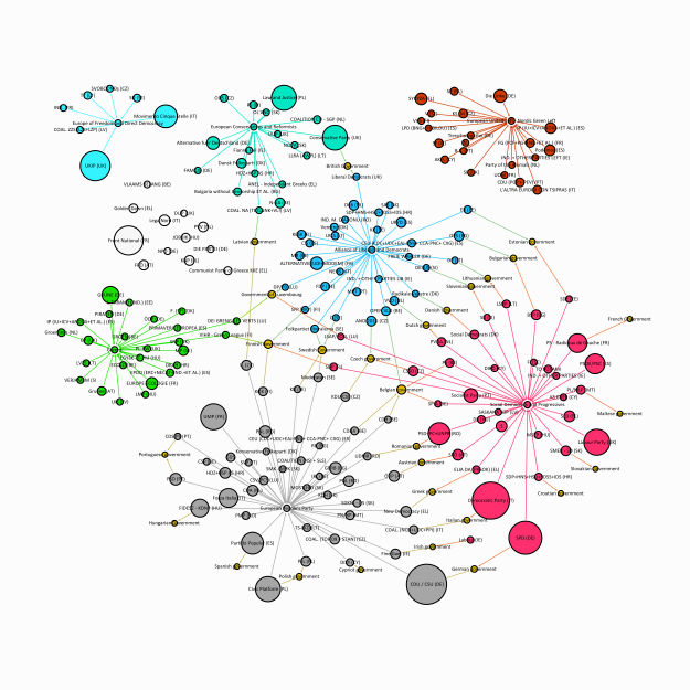 Party Network